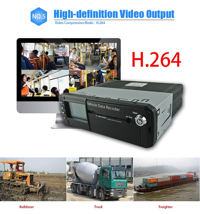 2TB HDD VGA Interface Mobile HD DVR Recorder 8CH 1080P AHD With GPS