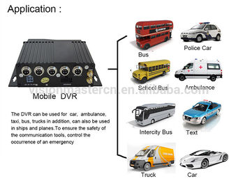 China High Definition 4G Mobile DVR With GPS , Automotive Dvr Recorder 4 Channel Industrial Level factory